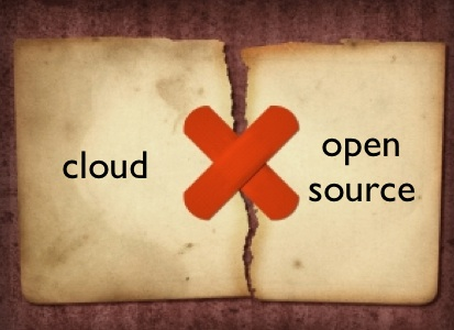 plm-open-source-cloud